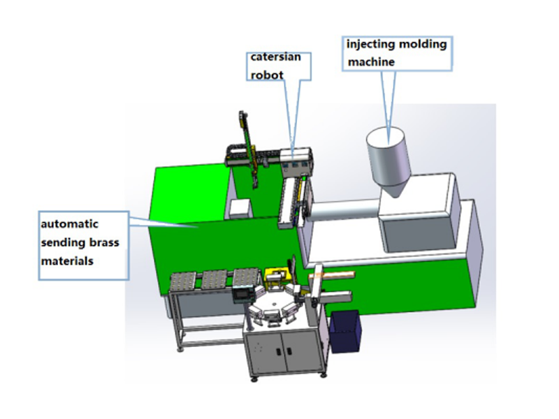 Die-casting fitting automatic feeding and sizing